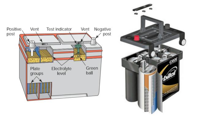 Bài 1: Battery – Ắc quy – Nguồn điện