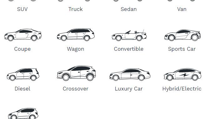 Cách nhận biết các dòng xe cơ bản
