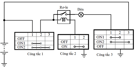Bài 4: Các bài tập phần điện cơ bản ôtô