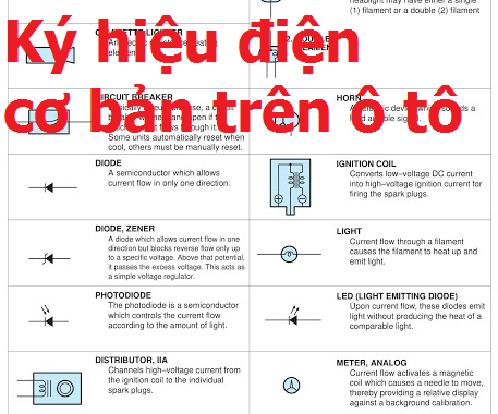 Bài 1: Đọc ký hiệu điện trên sơ đồ đấu dây ôtô