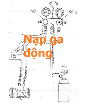 Bài 10: Các bước sạc ga thủ công hệ thống điều hòa ôtô