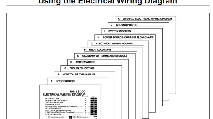 Các tài liệu điện ôtô tổng hợp của Toyota (tiếng Anh)