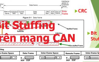 Bài 7: Hoạt động tự kiểm tra bằng Bit Stuffing trên mạng CAN ôtô